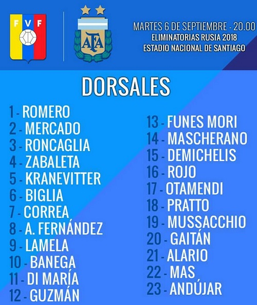 Squad numbers against Venezuela