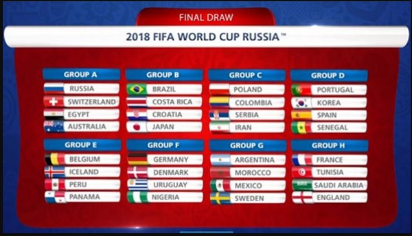 A mock of the 2018 FIFA World Cup Draw.