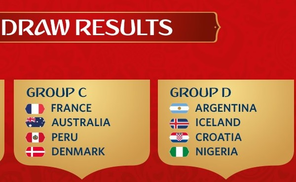 Argentina's 2018 FIFA World Cup group