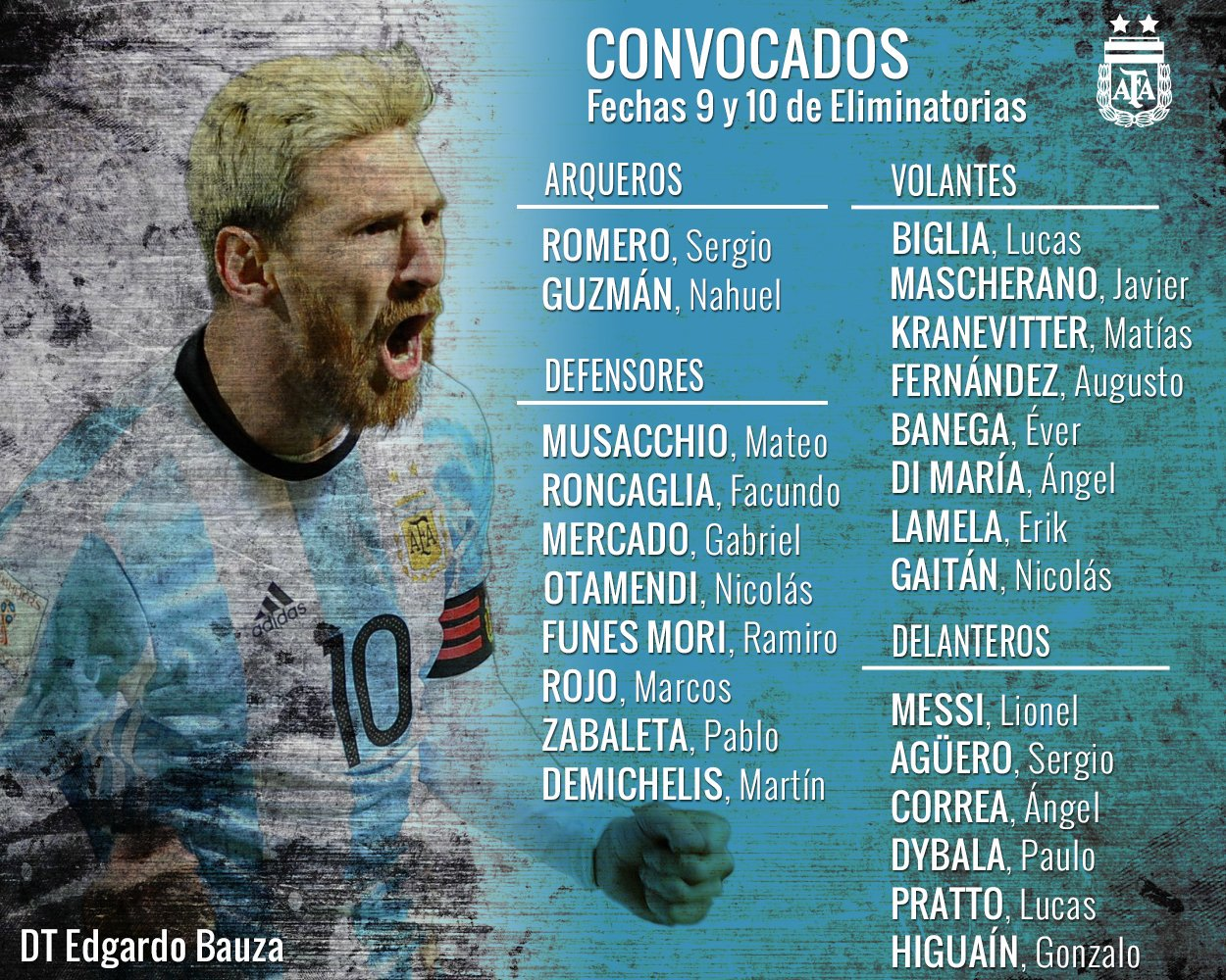 Argentina's list of players for October's Qualifiers