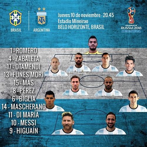 Argentina's Line-up against Brazil