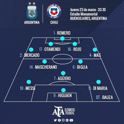 Argentina Lineup