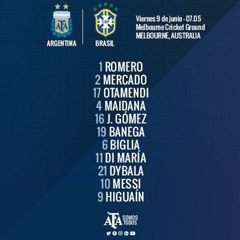 Argentina line-up Brazil