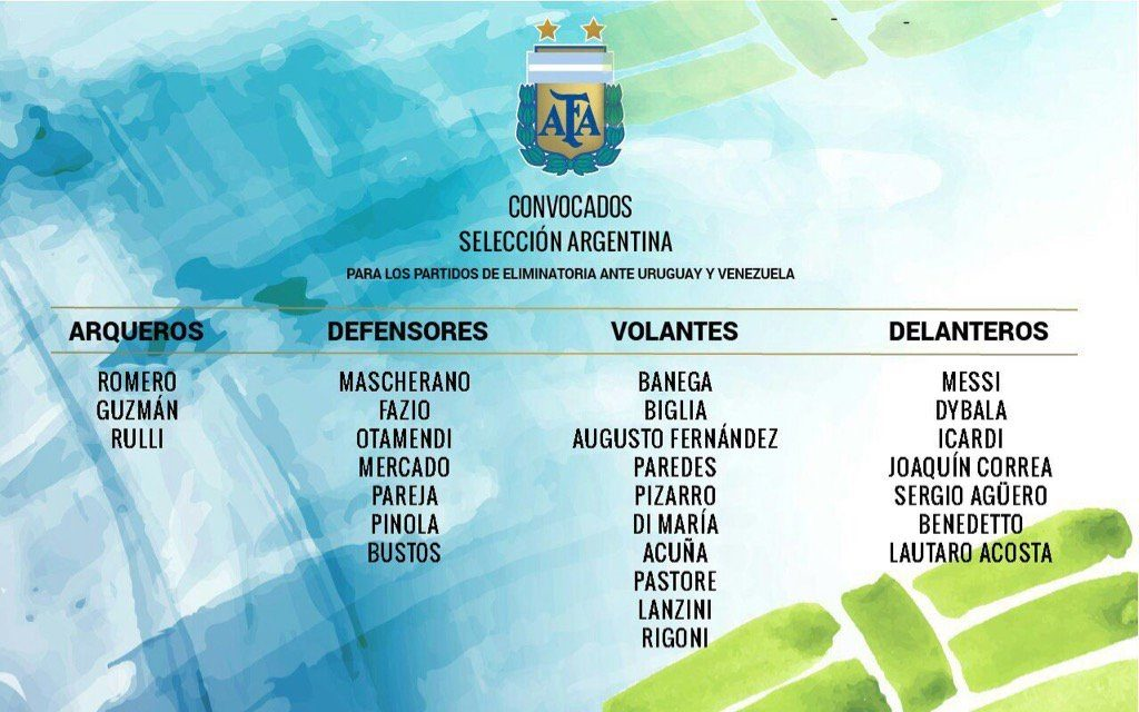 Argentina domestic based list