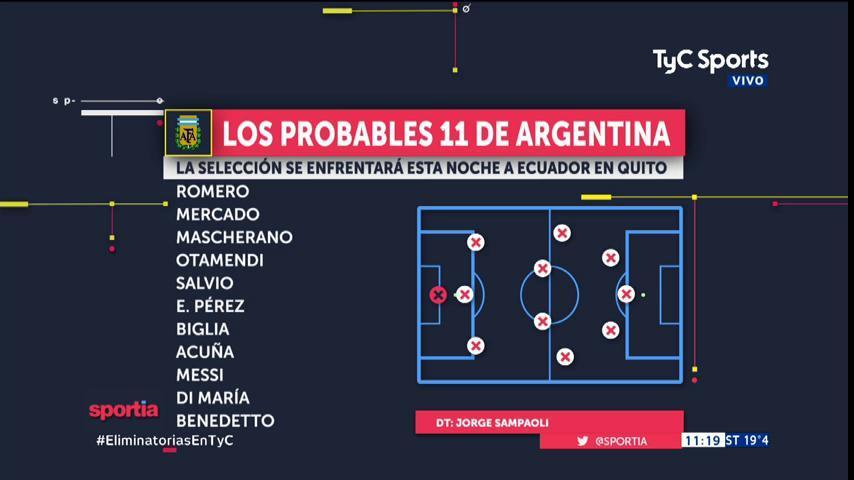 Argentina Ecuador Eleven