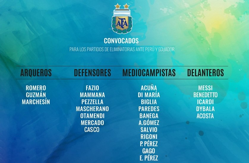 Argentina World Cup Qualifying Squad