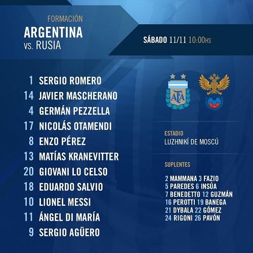 Argentina Russia Giovani Lo Celso