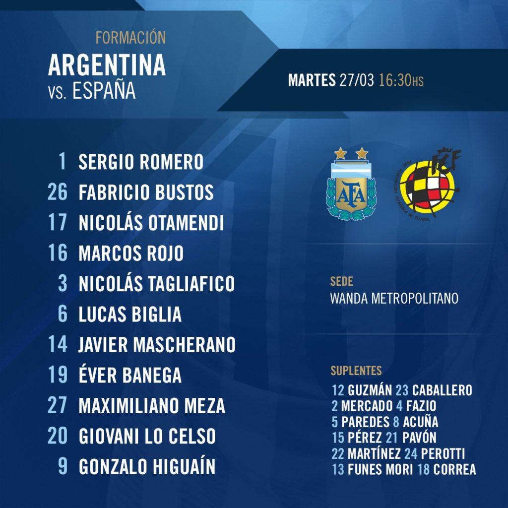 Argentina's eleven confirmed vs. Spain